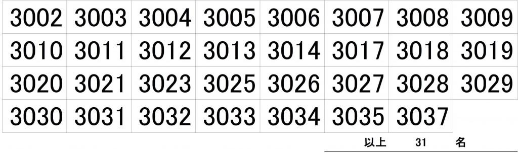 電卓合格発表(3級)